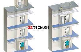 Tìm hiểu về thang máy không phòng máy